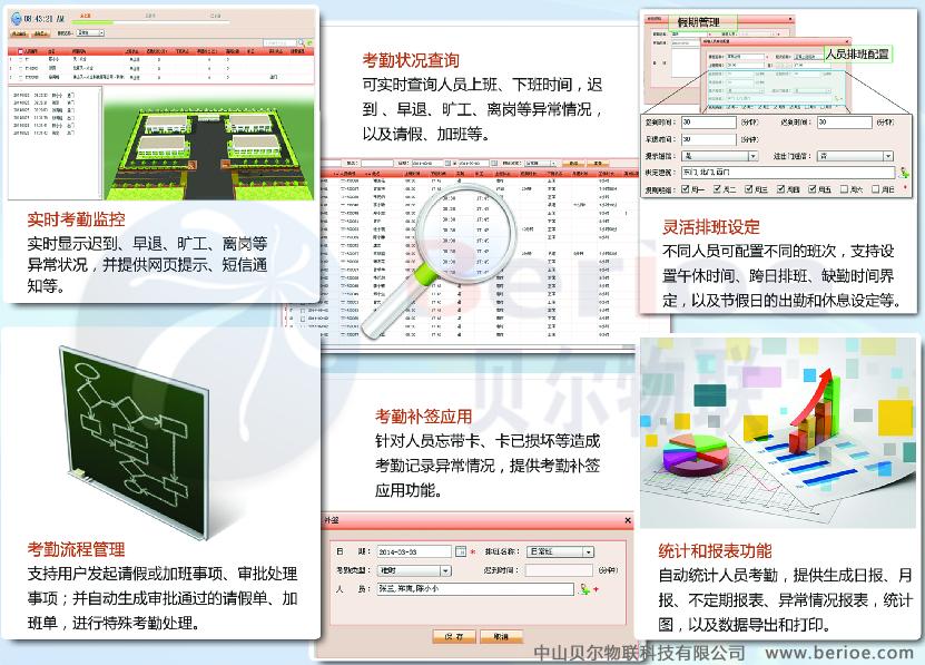 RFID智能考勤管理系统功能
