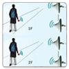 RFID人员智能定位系统